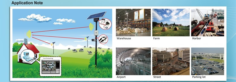 Wireless CCTV for Warehouse farm Haribor Airport Street Parking Hotels