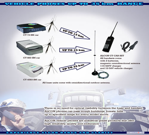 Up to 35 km Vehicle Cordless Phone systems ALCON